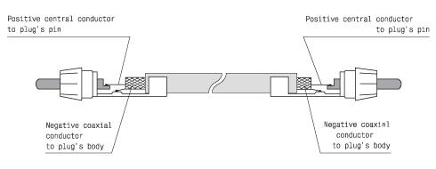 Распайка кабеля R55/V55