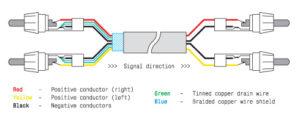 Схема распайки кабеля R88
